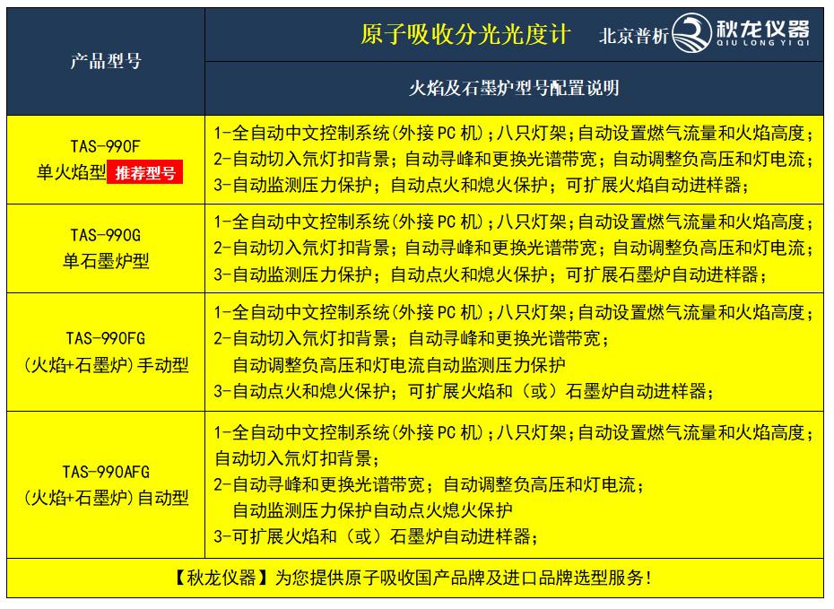 原子吸收光谱仪北京普析厂家选型