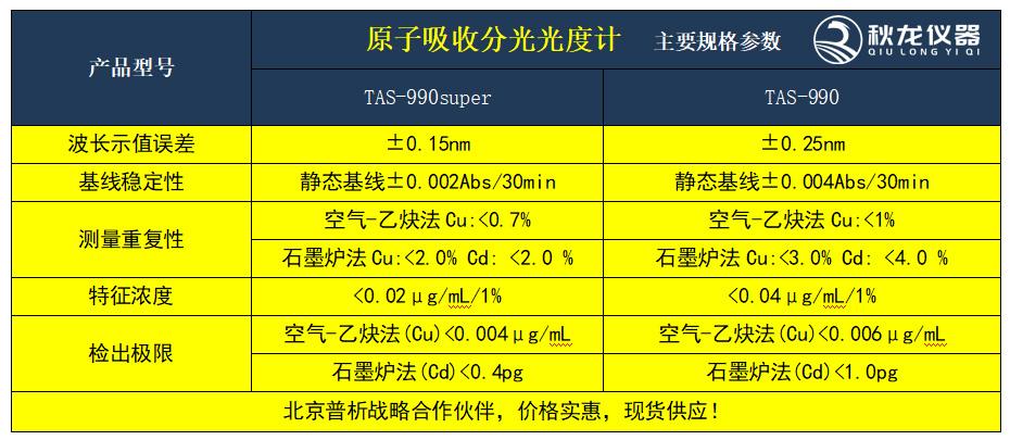 原子吸收光谱仪北京普析规格参数