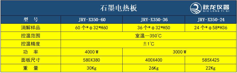 石墨电热板技术参数