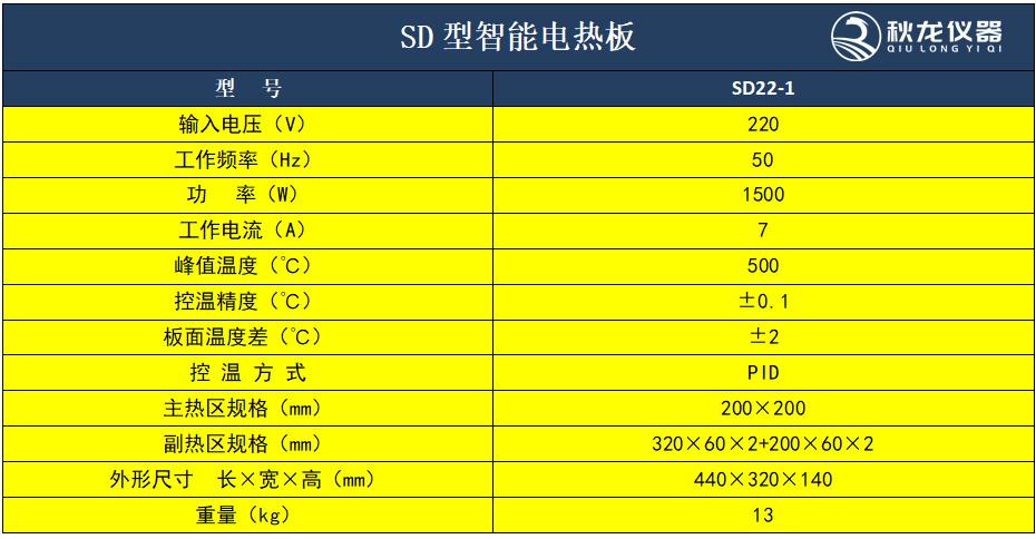智能电热板SD22技术参数