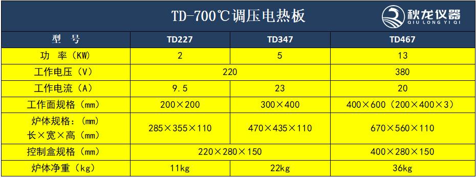 调压电热板TD-700℃