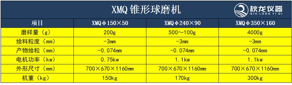 XMQ锥形球磨机1