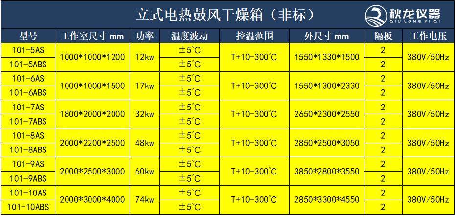 非标高温烘箱1