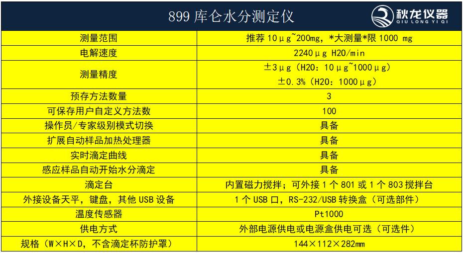 水分测定仪8991