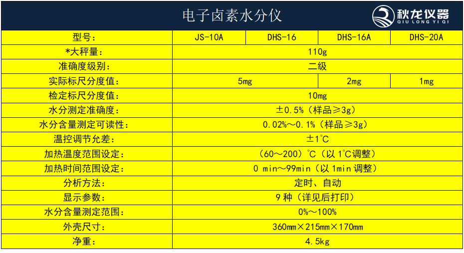 电子卤素水分仪JS系列1