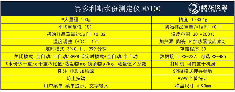 赛多利斯MA100水分仪1