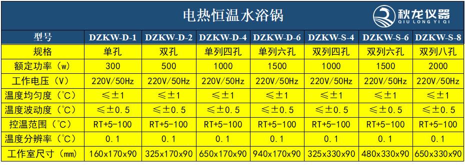DZKW电热恒温水浴锅1