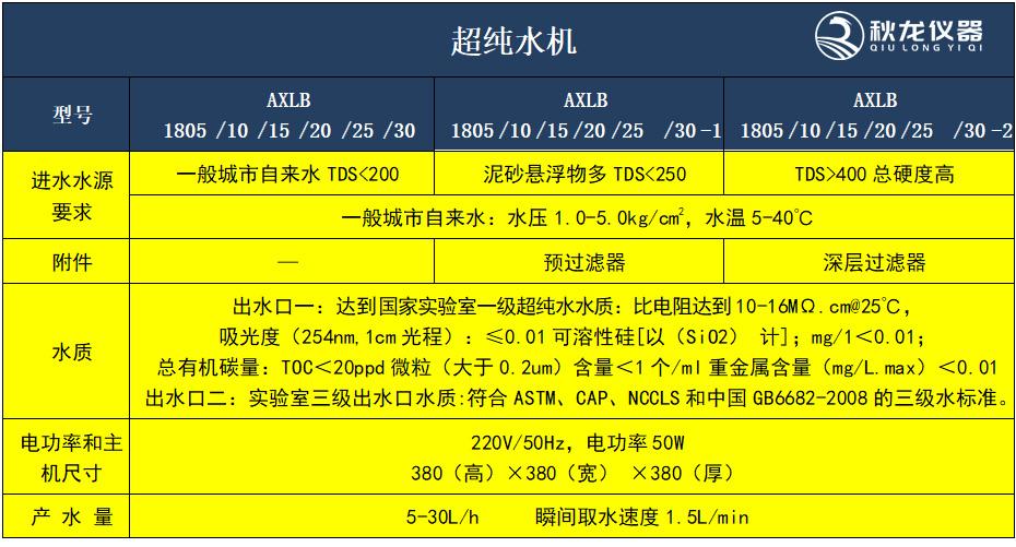 AXLB系列纯水机1