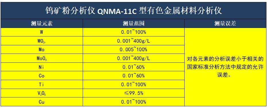 QNMA-11C型有色金属材料分析仪2