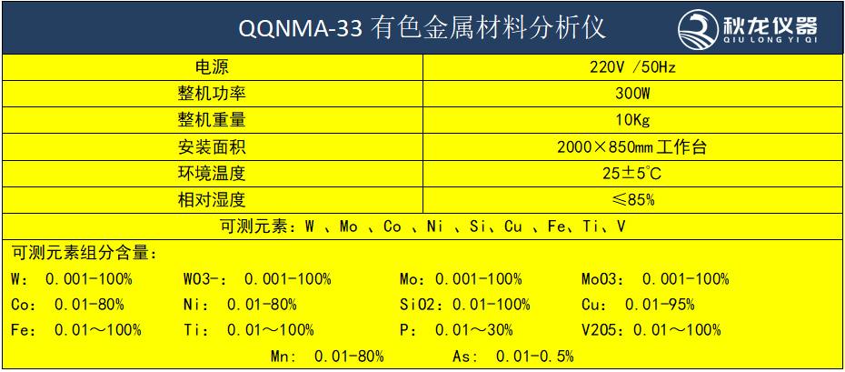 QNMA-33有色金属材料分析仪5