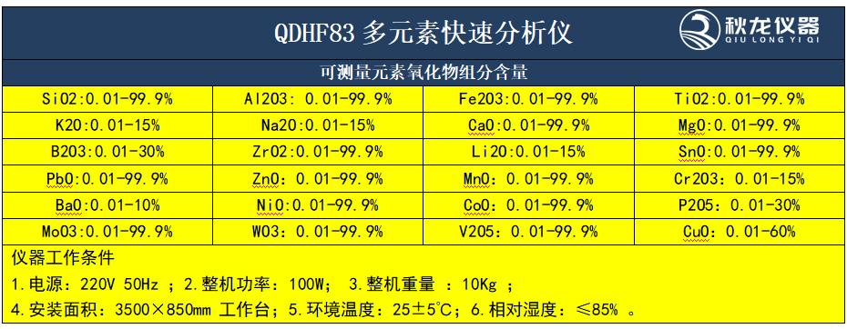 QDHF83多元素快速分析仪6