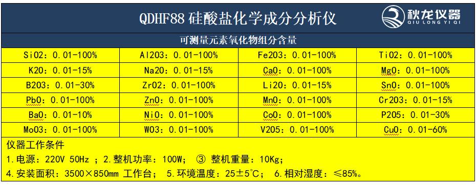 QDHF88硅酸盐化学成分分析仪8