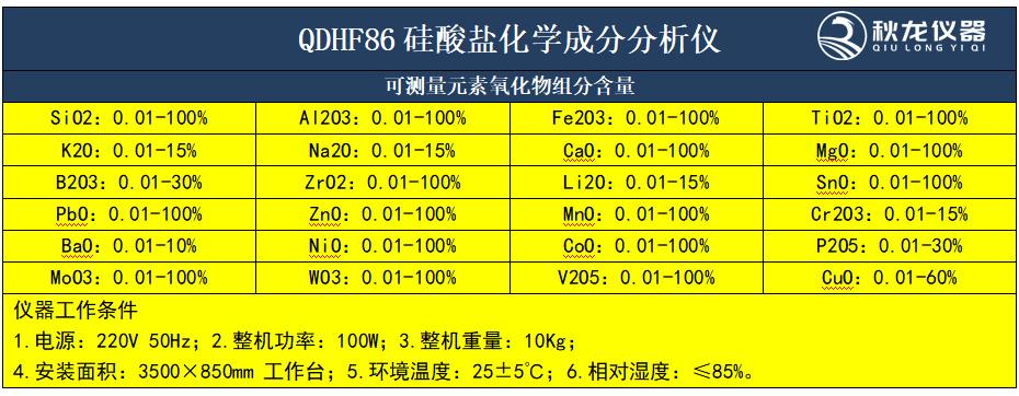 QDHF86硅酸盐化学成分分析仪7