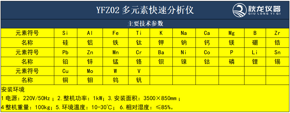 YFZ02多元素快速分析仪10